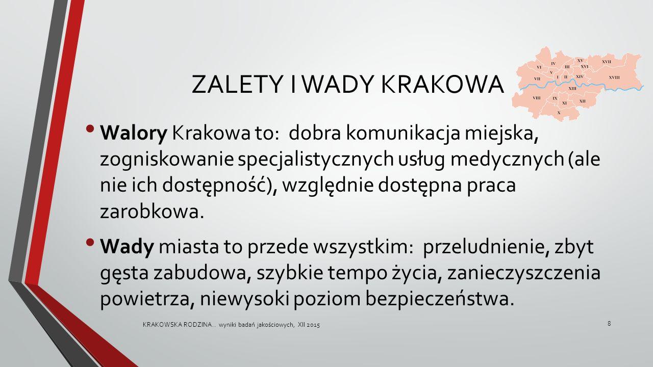 ZALETY I WADY KRAKOWA Walory Krakowa to: dobra komunikacja miejska, zogniskowanie specjalistycznych usług medycznych (ale nie ich dostępność), względnie dostępna praca zarobkowa.