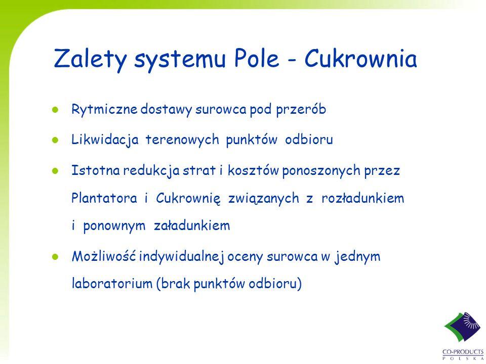 Zalety systemu Pole - Cukrownia l Rytmiczne dostawy surowca pod przerób l Likwidacja terenowych punktów odbioru l Istotna redukcja strat i kosztów pon
