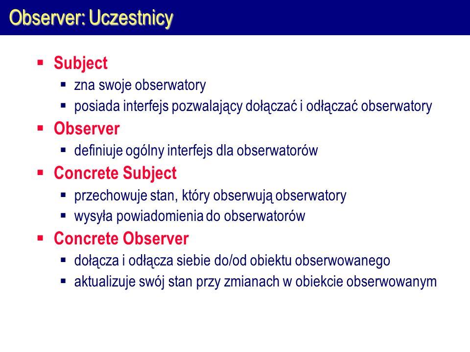 Observer: Uczestnicy  Subject  zna swoje obserwatory  posiada interfejs pozwalający dołączać i odłączać obserwatory  Observer  definiuje ogólny interfejs dla obserwatorów  Concrete Subject  przechowuje stan, który obserwują obserwatory  wysyła powiadomienia do obserwatorów  Concrete Observer  dołącza i odłącza siebie do/od obiektu obserwowanego  aktualizuje swój stan przy zmianach w obiekcie obserwowanym