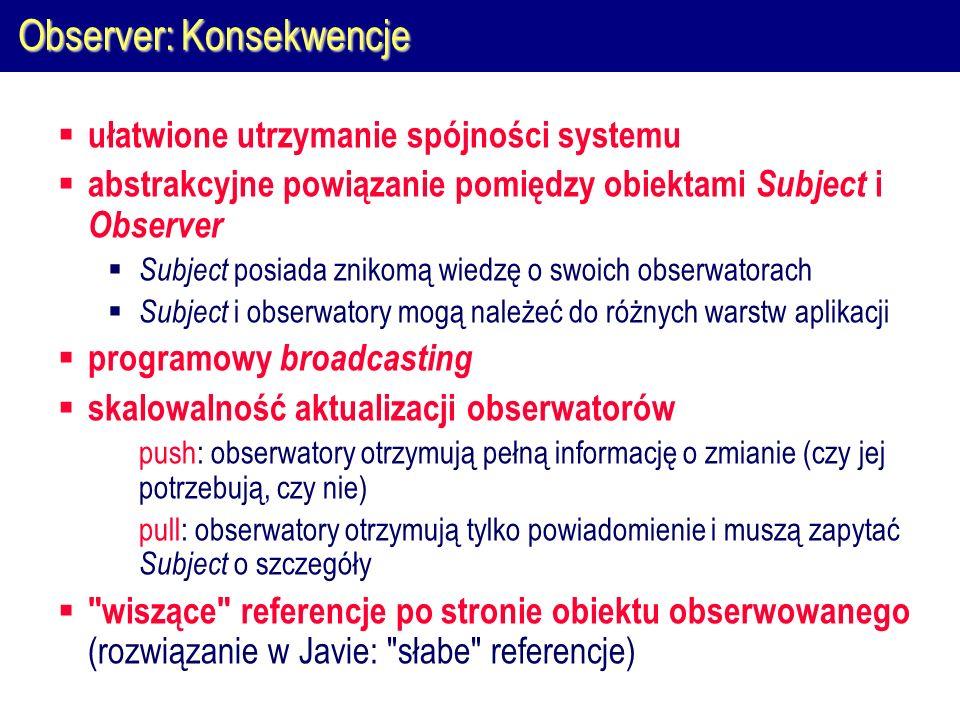 Observer: Konsekwencje  ułatwione utrzymanie spójności systemu  abstrakcyjne powiązanie pomiędzy obiektami Subject i Observer  Subject posiada znikomą wiedzę o swoich obserwatorach  Subject i obserwatory mogą należeć do różnych warstw aplikacji  programowy broadcasting  skalowalność aktualizacji obserwatorów  push: obserwatory otrzymują pełną informację o zmianie (czy jej potrzebują, czy nie)  pull: obserwatory otrzymują tylko powiadomienie i muszą zapytać Subject o szczegóły  wiszące referencje po stronie obiektu obserwowanego (rozwiązanie w Javie: słabe referencje)