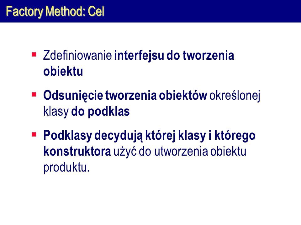 Factory Method: Cel  Zdefiniowanie interfejsu do tworzenia obiektu  Odsunięcie tworzenia obiektów określonej klasy do podklas  Podklasy decydują której klasy i którego konstruktora użyć do utworzenia obiektu produktu.