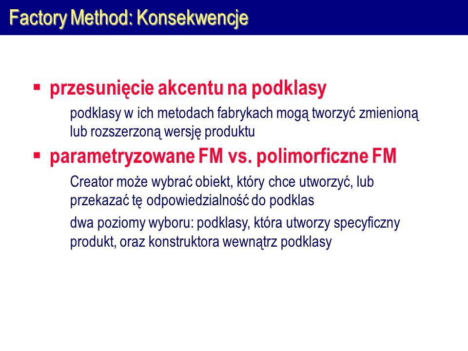 Factory Method: Konsekwencje  przesunięcie akcentu na podklasy  podklasy w ich metodach fabrykach mogą tworzyć zmienioną lub rozszerzoną wersję produktu  parametryzowane FM vs.