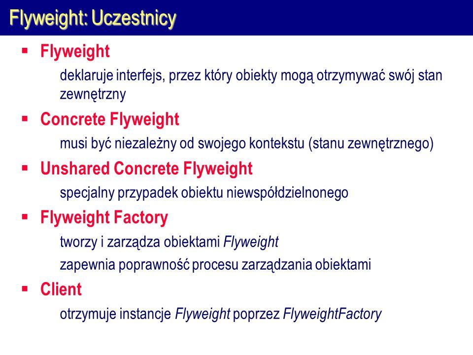 Flyweight: Uczestnicy  Flyweight  deklaruje interfejs, przez który obiekty mogą otrzymywać swój stan zewnętrzny  Concrete Flyweight  musi być niezależny od swojego kontekstu (stanu zewnętrznego)  Unshared Concrete Flyweight  specjalny przypadek obiektu niewspółdzielnonego  Flyweight Factory  tworzy i zarządza obiektami Flyweight  zapewnia poprawność procesu zarządzania obiektami  Client  otrzymuje instancje Flyweight poprzez FlyweightFactory