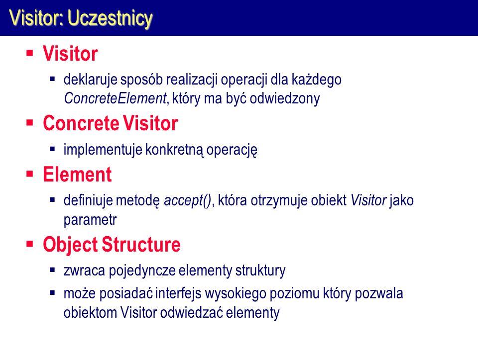 Visitor: Uczestnicy  Visitor  deklaruje sposób realizacji operacji dla każdego ConcreteElement, który ma być odwiedzony  Concrete Visitor  implementuje konkretną operację  Element  definiuje metodę accept(), która otrzymuje obiekt Visitor jako parametr  Object Structure  zwraca pojedyncze elementy struktury  może posiadać interfejs wysokiego poziomu który pozwala obiektom Visitor odwiedzać elementy