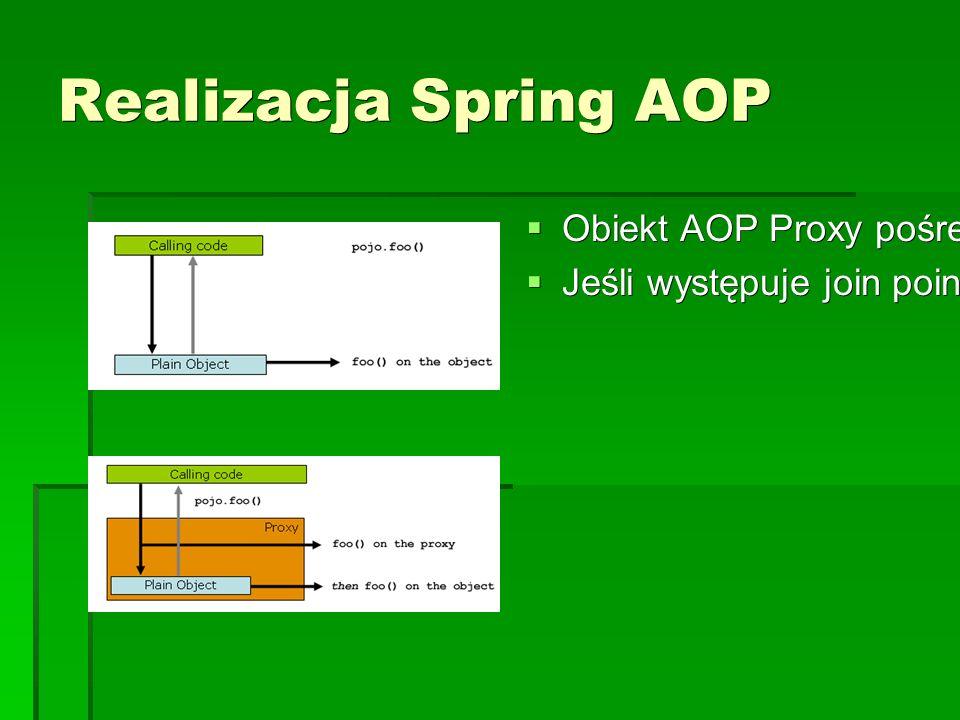 Realizacja Spring AOP  Obiekt AOP Proxy pośredniczy w wywołaniach metod naszego obiektu  Jeśli występuje join point wywoływany jest w odpowiedni sposób kod aspektu