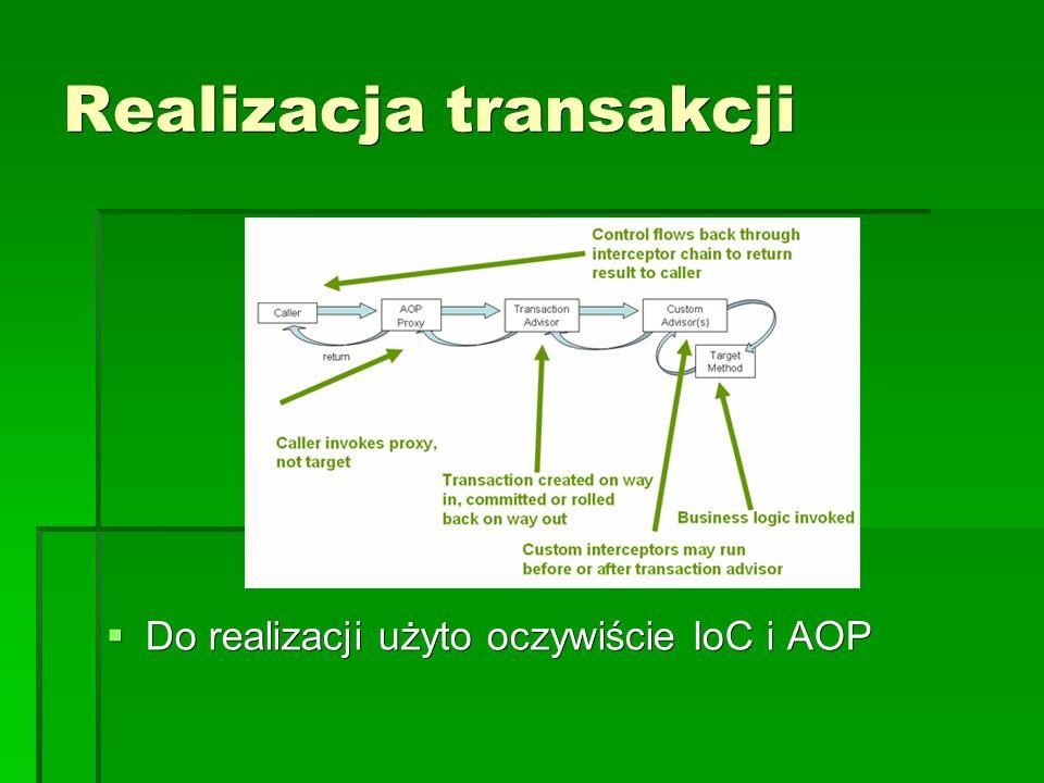 Realizacja transakcji  Do realizacji użyto oczywiście IoC i AOP