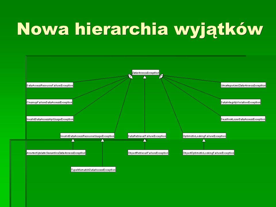 Nowa hierarchia wyjątków