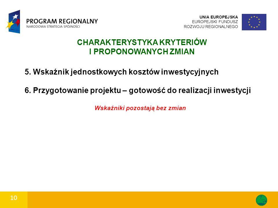 5.Wskaźnik jednostkowych kosztów inwestycyjnych 6.