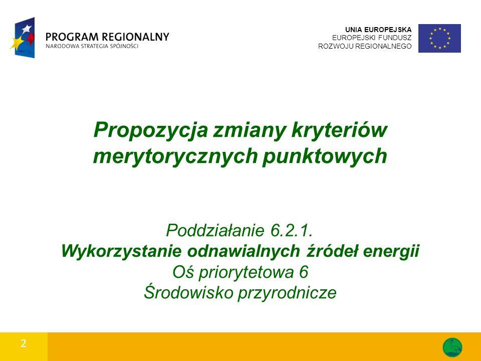 Propozycja zmiany kryteriów merytorycznych punktowych Poddziałanie 6.2.1.