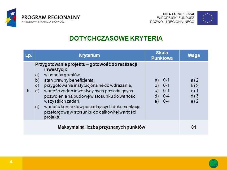 4 4 Lp.Kryterium Skala Punktowa Waga 6.