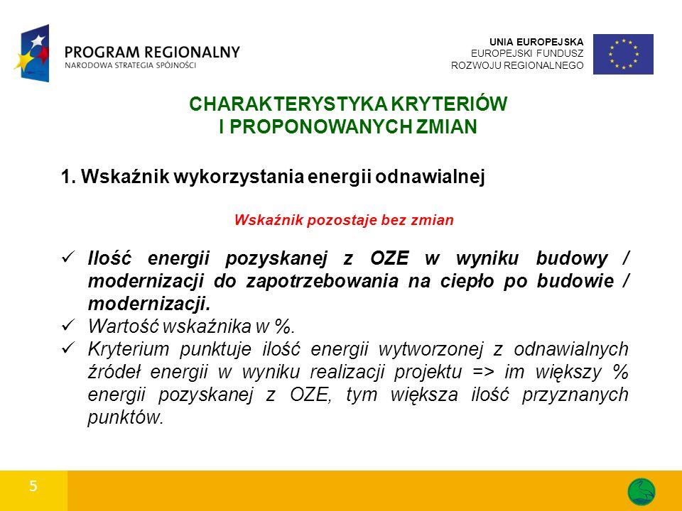 1. Wskaźnik wykorzystania energii odnawialnej Wskaźnik pozostaje bez zmian Ilość energii pozyskanej z OZE w wyniku budowy / modernizacji do zapotrzebo