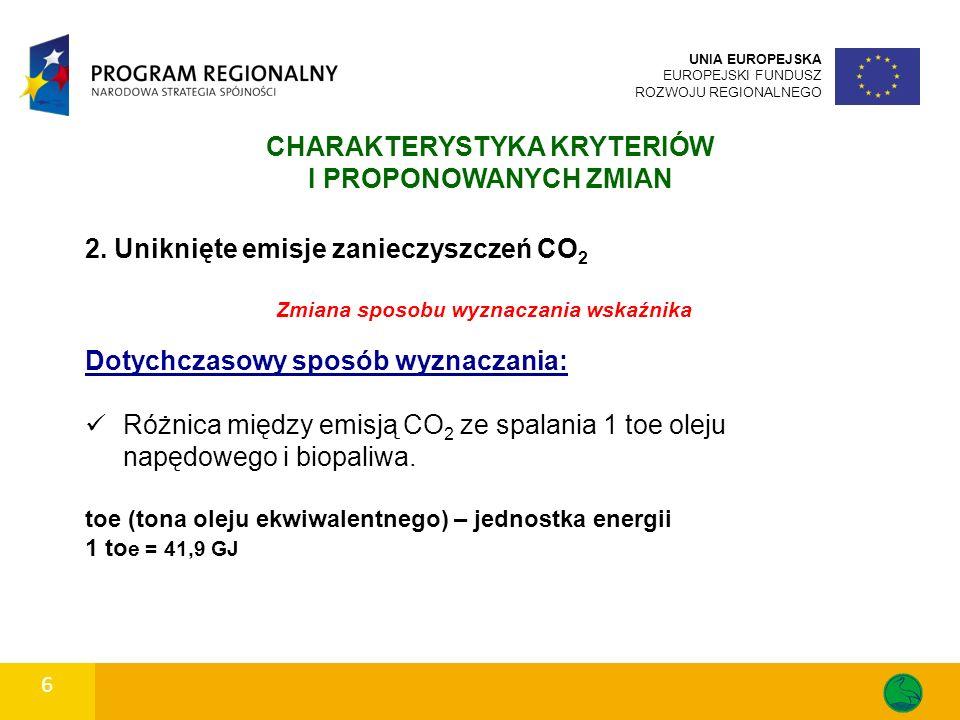2. Uniknięte emisje zanieczyszczeń CO 2 Zmiana sposobu wyznaczania wskaźnika Dotychczasowy sposób wyznaczania: Różnica między emisją CO 2 ze spalania
