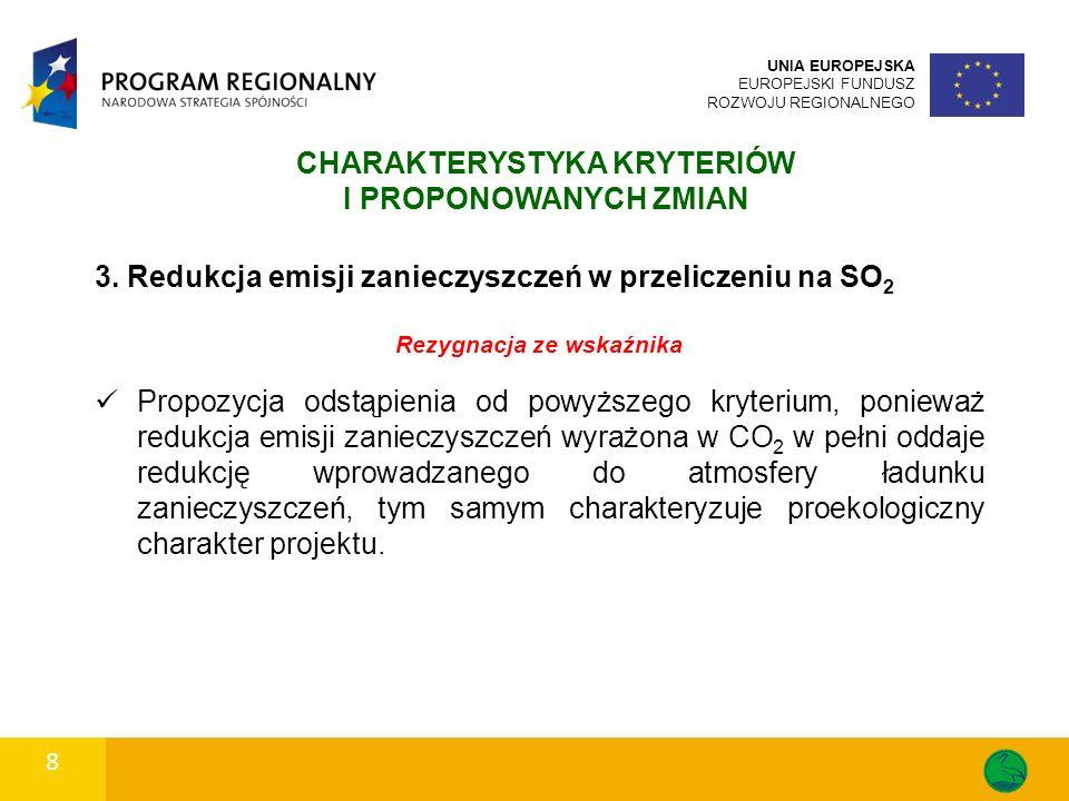 3. Redukcja emisji zanieczyszczeń w przeliczeniu na SO 2 Rezygnacja ze wskaźnika Propozycja odstąpienia od powyższego kryterium, ponieważ redukcja emi