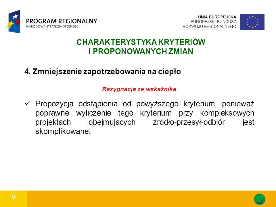 4. Zmniejszenie zapotrzebowania na ciepło Rezygnacja ze wskaźnika Propozycja odstąpienia od powyższego kryterium, ponieważ poprawne wyliczenie tego kr