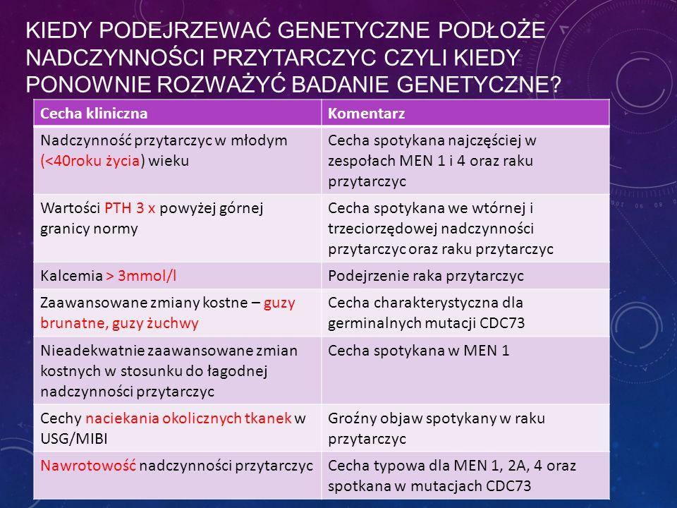 KIEDY PODEJRZEWAĆ GENETYCZNE PODŁOŻE NADCZYNNOŚCI PRZYTARCZYC CZYLI KIEDY PONOWNIE ROZWAŻYĆ BADANIE GENETYCZNE? Cecha klinicznaKomentarz Nadczynność p
