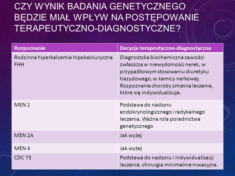 CZY WYNIK BADANIA GENETYCZNEGO BĘDZIE MIAŁ WPŁYW NA POSTĘPOWANIE TERAPEUTYCZNO-DIAGNOSTYCZNE? RozpoznanieDecyzja terapeutyczno-diagnostyczna Rodzinna