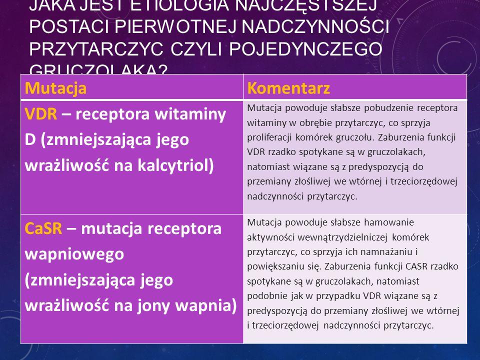JAKA JEST ETIOLOGIA NAJCZĘSTSZEJ POSTACI PIERWOTNEJ NADCZYNNOŚCI PRZYTARCZYC CZYLI POJEDYNCZEGO GRUCZOLAKA? MutacjaKomentarz VDR – receptora witaminy