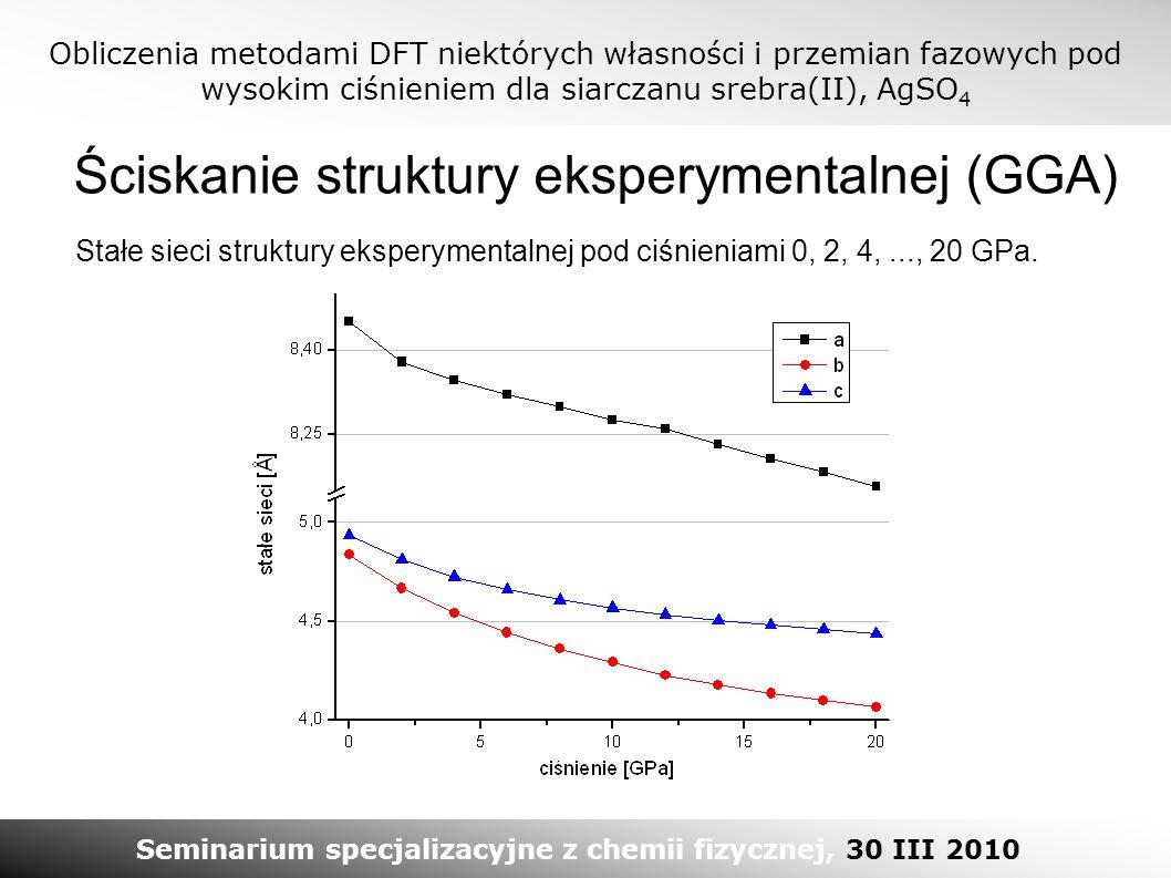 Obliczenia metodami DFT niektórych własności i przemian fazowych pod wysokim ciśnieniem dla siarczanu srebra(II), AgSO 4 Seminarium specjalizacyjne z chemii fizycznej, 30 III 2010 Ściskanie struktury eksperymentalnej (GGA) Stałe sieci struktury eksperymentalnej pod ciśnieniami 0, 2, 4,..., 20 GPa.