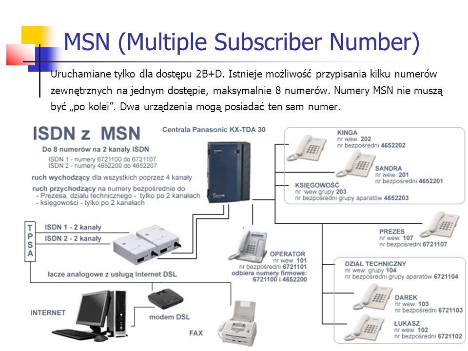 MSN (Multiple Subscriber Number) Uruchamiane tylko dla dostępu 2B+D.