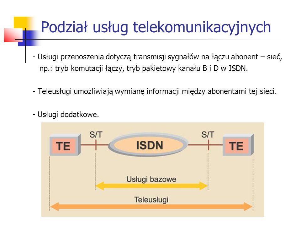 Podział usług telekomunikacyjnych - Usługi przenoszenia dotyczą transmisji sygnałów na łączu abonent – sieć, np.: tryb komutacji łączy, tryb pakietowy kanału B i D w ISDN.