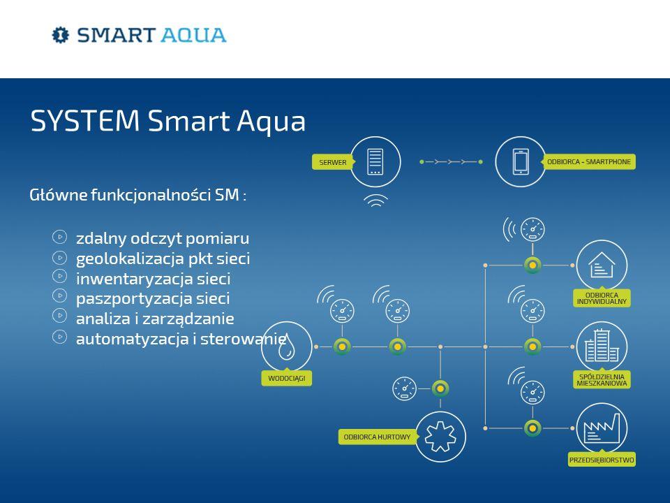 SYSTEM Smart Aqua Główne funkcjonalności SM : zdalny odczyt pomiaru geolokalizacja pkt sieci inwentaryzacja sieci paszportyzacja sieci analiza i zarządzanie automatyzacja i sterowanie
