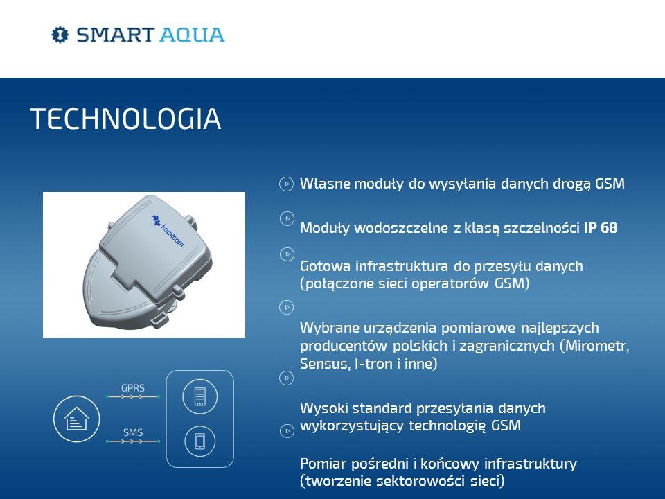 Własne moduły do wysyłania danych drogą GSM Moduły wodoszczelne z klasą szczelności IP 68 Gotowa infrastruktura do przesyłu danych (połączone sieci operatorów GSM) Wybrane urządzenia pomiarowe najlepszych producentów polskich i zagranicznych (Mirometr, Sensus, I-tron i inne) Wysoki standard przesyłania danych wykorzystujący technologię GSM Pomiar pośredni i końcowy infrastruktury (tworzenie sektorowości sieci) TECHNOLOGIA