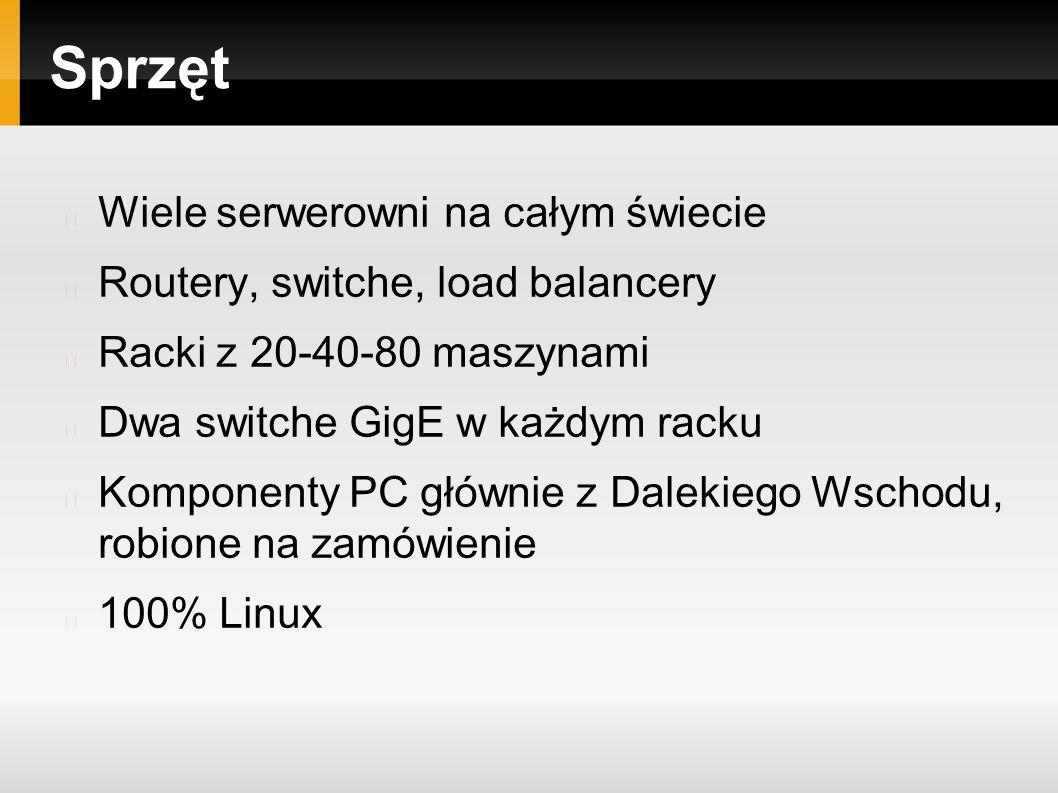 Sprzęt Wiele serwerowni na całym świecie Routery, switche, load balancery Racki z 20-40-80 maszynami Dwa switche GigE w każdym racku Komponenty PC głównie z Dalekiego Wschodu, robione na zamówienie 100% Linux