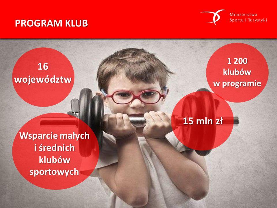 PROGRAM KLUB 15 mln zł Wsparcie małych i średnich klubów sportowych 1 200 klubów w programie 16województw