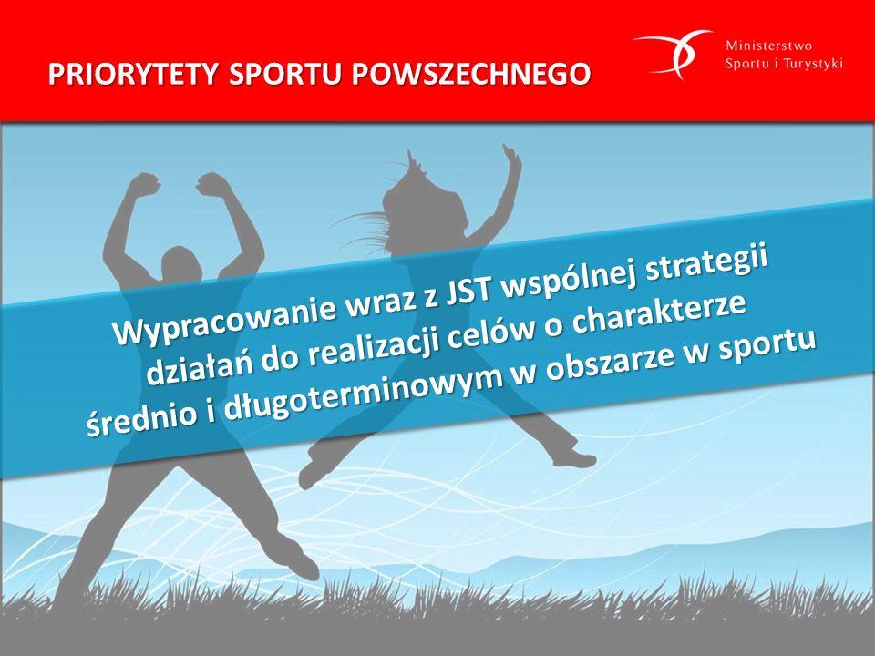 Wypracowanie wraz z JST wspólnej strategii działań do realizacji celów o charakterze średnio i długoterminowym w obszarze w sportu PRIORYTETY SPORTU P