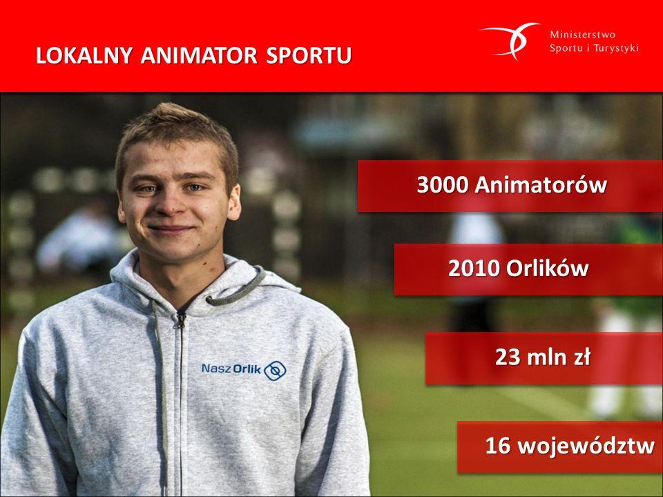3000 Animatorów 2010 Orlików 23 mln zł 16 województw 16 województw