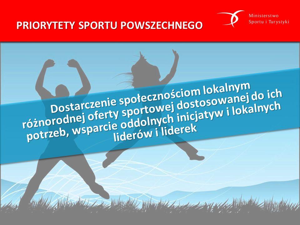 Dostarczenie społecznościom lokalnym różnorodnej oferty sportowej dostosowanej do ich potrzeb, wsparcie oddolnych inicjatyw i lokalnych liderów i lide