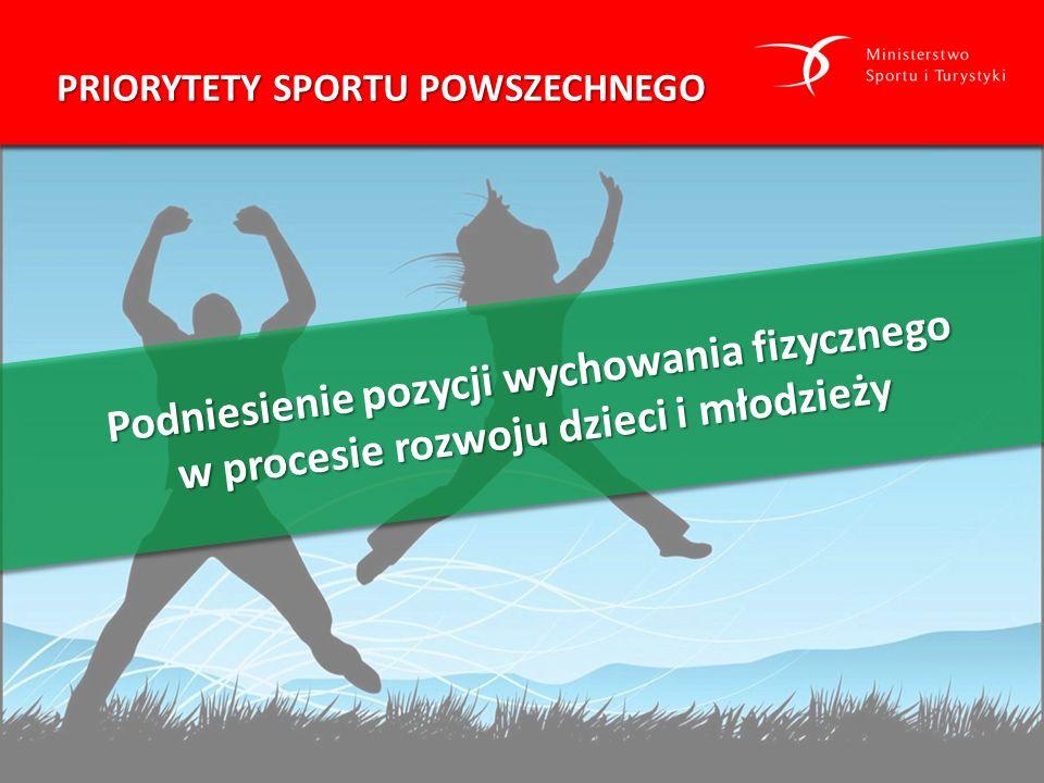 Upowszechnienie i wzrost aktywności sportowej uczniów na lekcjach wychowania fizycznego w ramach ogólnodostępnych zajęć organizowanych w miejscu zamieszkania PRIORYTETY SPORTU POWSZECHNEGO