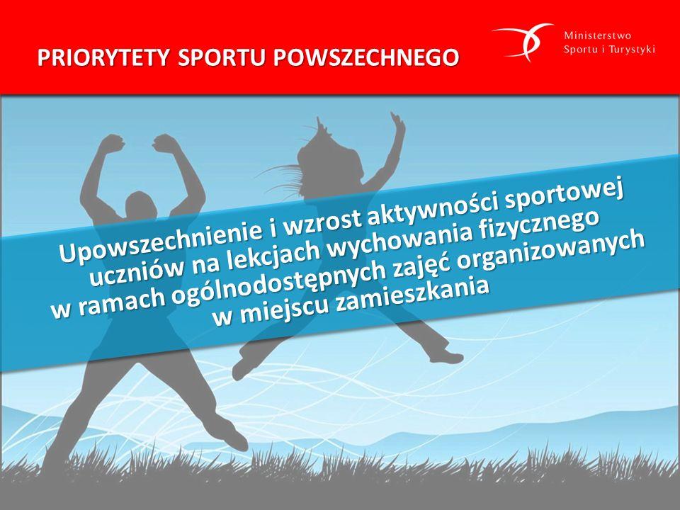 Upowszechnienie i wzrost aktywności sportowej uczniów na lekcjach wychowania fizycznego w ramach ogólnodostępnych zajęć organizowanych w miejscu zamie