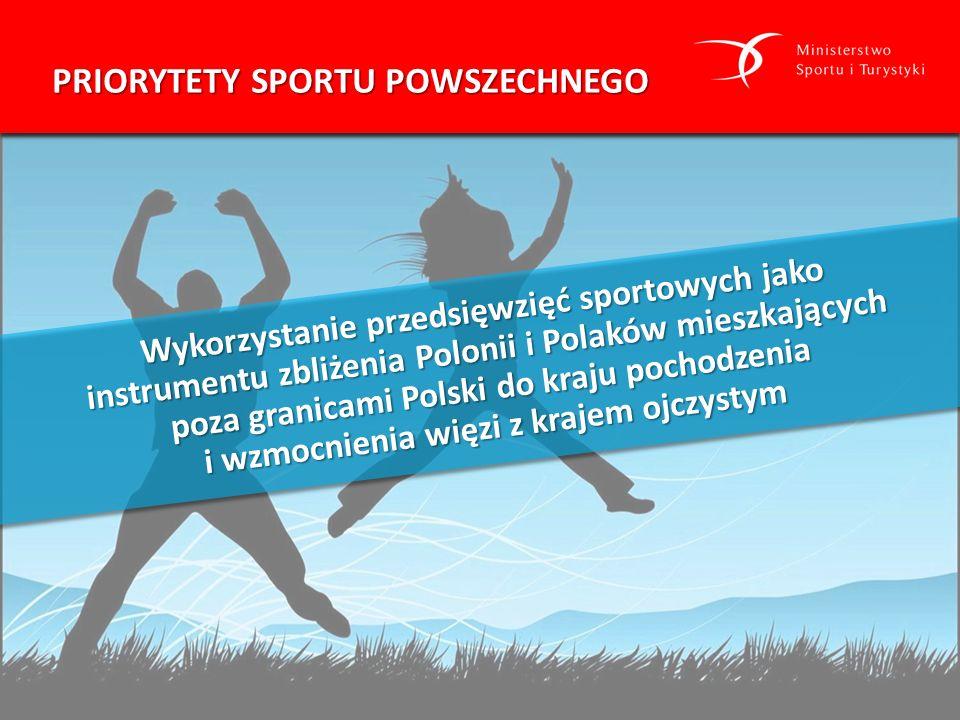 Wykorzystanie przedsięwzięć sportowych jako instrumentu zbliżenia Polonii i Polaków mieszkających poza granicami Polski do kraju pochodzenia i wzmocnienia więzi z krajem ojczystym PRIORYTETY SPORTU POWSZECHNEGO
