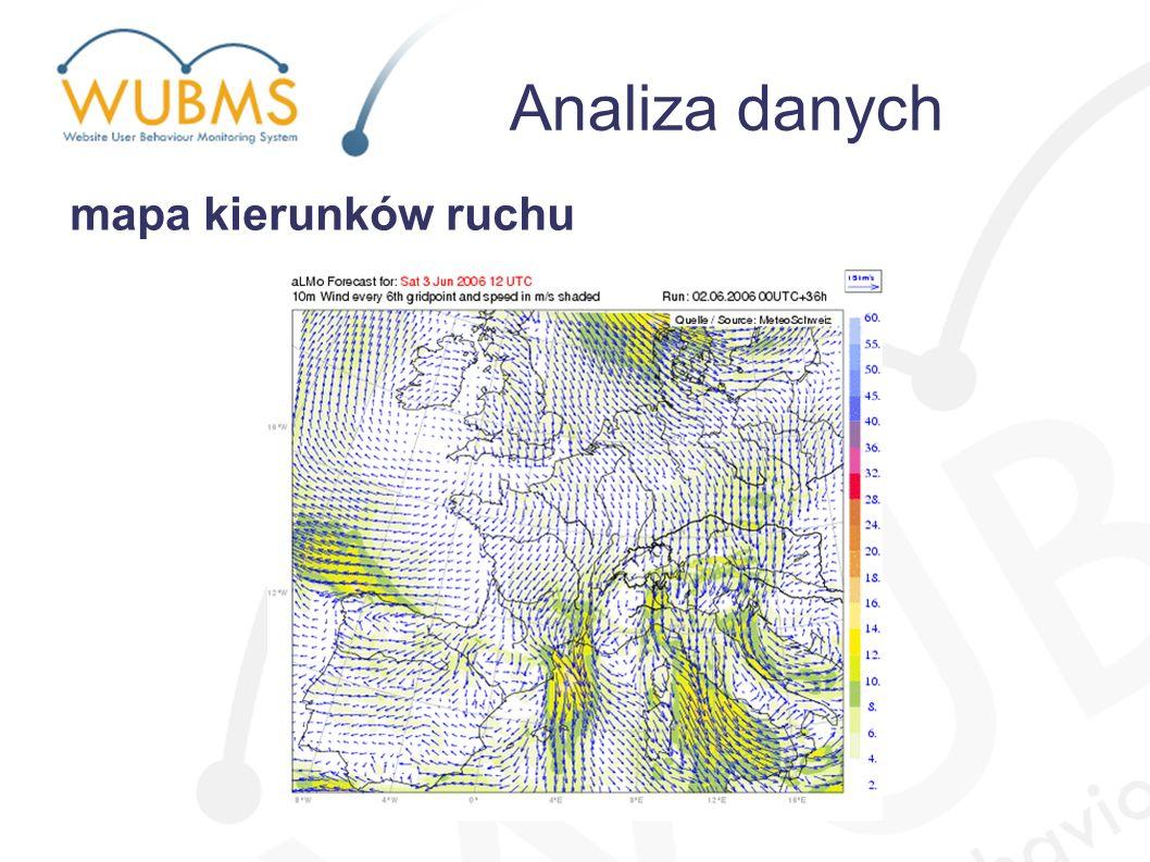 mapa kierunków ruchu Analiza danych