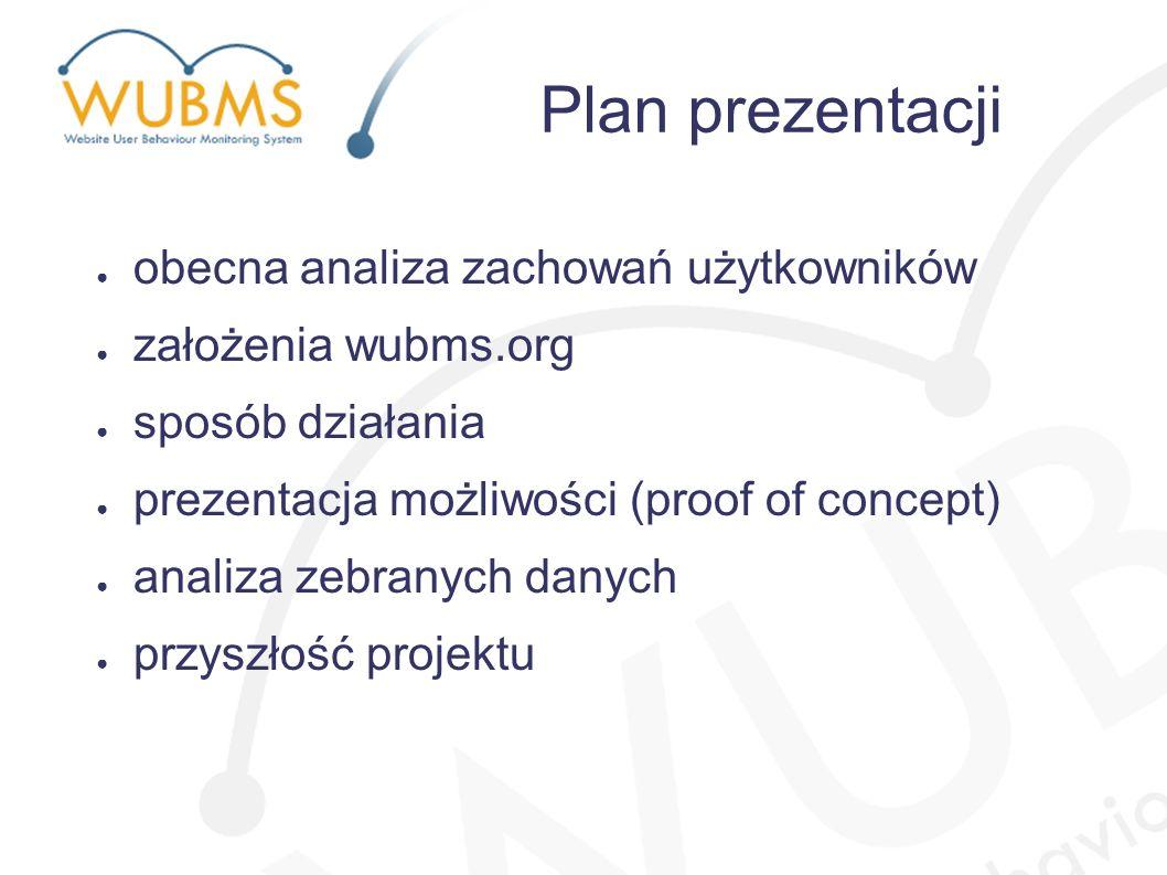 Plan prezentacji ● obecna analiza zachowań użytkowników ● założenia wubms.org ● sposób działania ● prezentacja możliwości (proof of concept) ● analiza zebranych danych ● przyszłość projektu