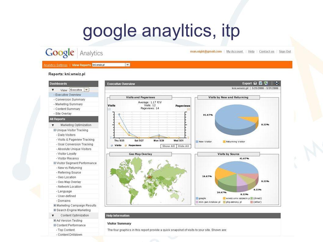 google anayltics, itp