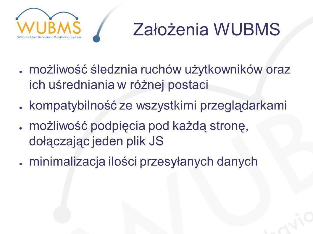 ● możliwość śledznia ruchów użytkowników oraz ich uśredniania w różnej postaci ● kompatybilność ze wszystkimi przeglądarkami ● możliwość podpięcia pod każdą stronę, dołączając jeden plik JS ● minimalizacja ilości przesyłanych danych Założenia WUBMS