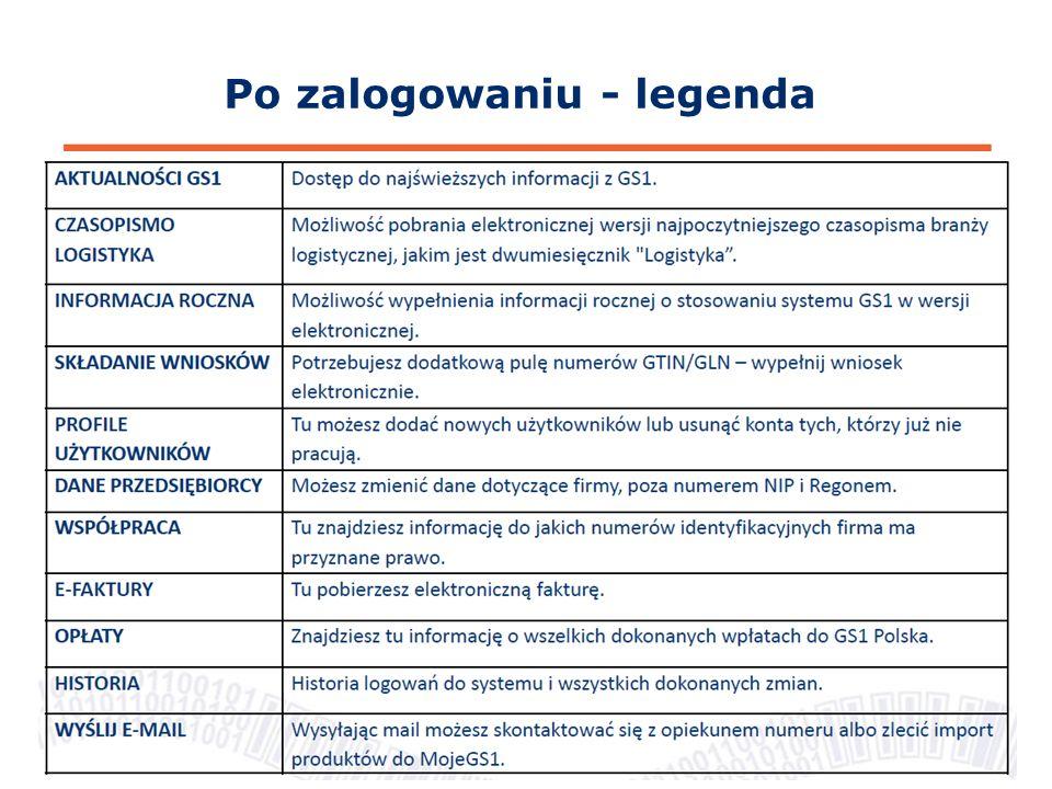 © GS1 2016 Globalny Język Biznesu 4 Po zalogowaniu - legenda