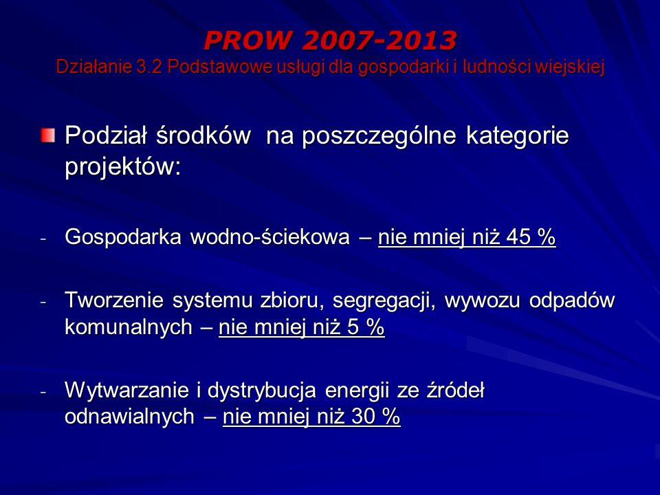 PROW 2007-2013 Działanie 3.2 Podstawowe usługi dla gospodarki i ludności wiejskiej Podział środków na poszczególne kategorie projektów: - Gospodarka w