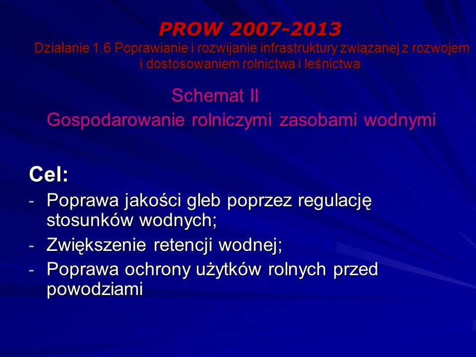 PROW 2007-2013 Działanie 1.6 Poprawianie i rozwijanie infrastruktury związanej z rozwojem i dostosowaniem rolnictwa i leśnictwa Schemat II Gospodarowa