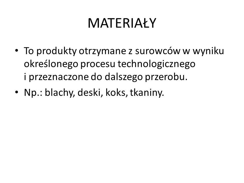 MATERIAŁY To produkty otrzymane z surowców w wyniku określonego procesu technologicznego i przeznaczone do dalszego przerobu.