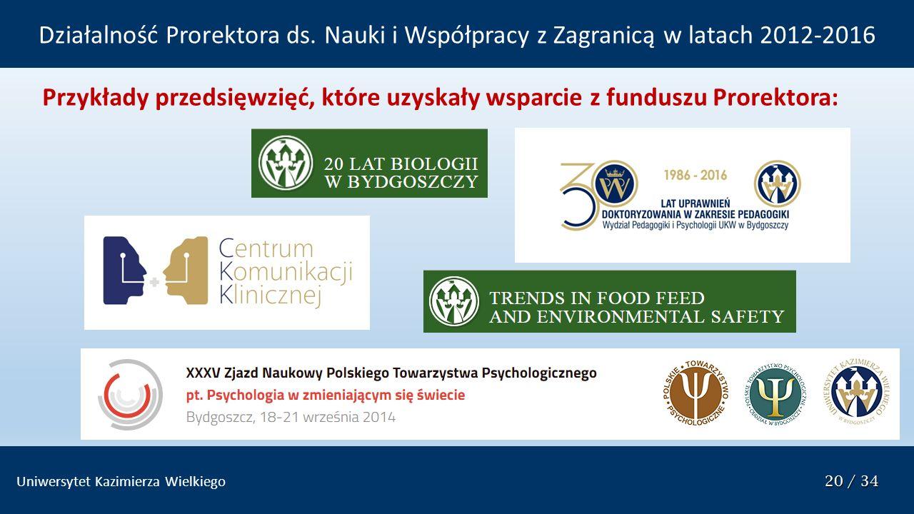20 / 34 Uniwersytet Kazimierza Wielkiego 20 / 34 Przykłady przedsięwzięć, które uzyskały wsparcie z funduszu Prorektora: Działalność Prorektora ds.