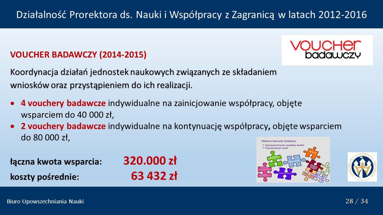 28 / 34 Biuro Upowszechniania Nauki 28 / 34 VOUCHER BADAWCZY (2014-2015) Koordynacja działań jednostek naukowych związanych ze składaniem wniosków oraz przystąpieniem do ich realizacji.