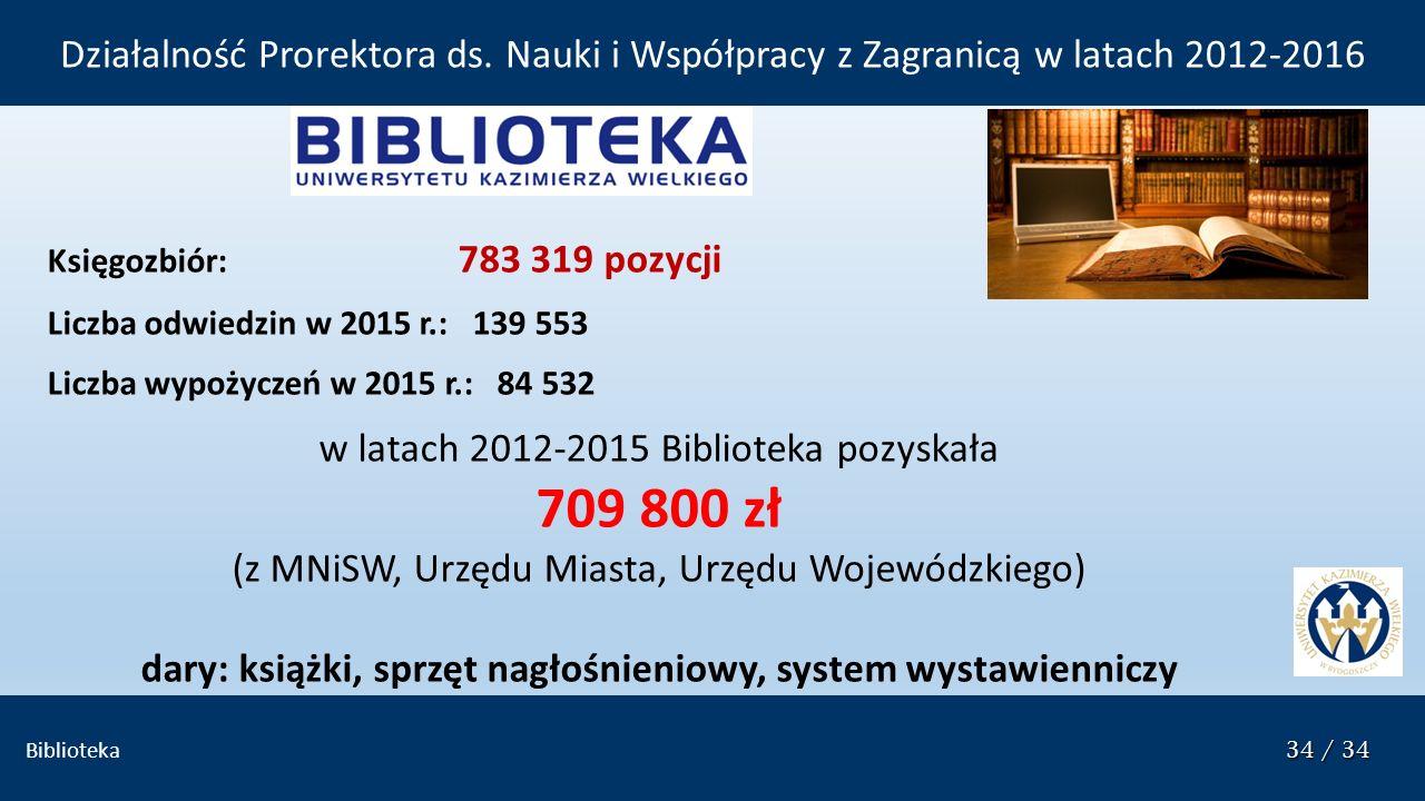 34 / 34 Biblioteka 34 / 34 Księgozbiór: 783 319 pozycji Liczba odwiedzin w 2015 r.: 139 553 Liczba wypożyczeń w 2015 r.: 84 532 w latach 2012-2015 Bib