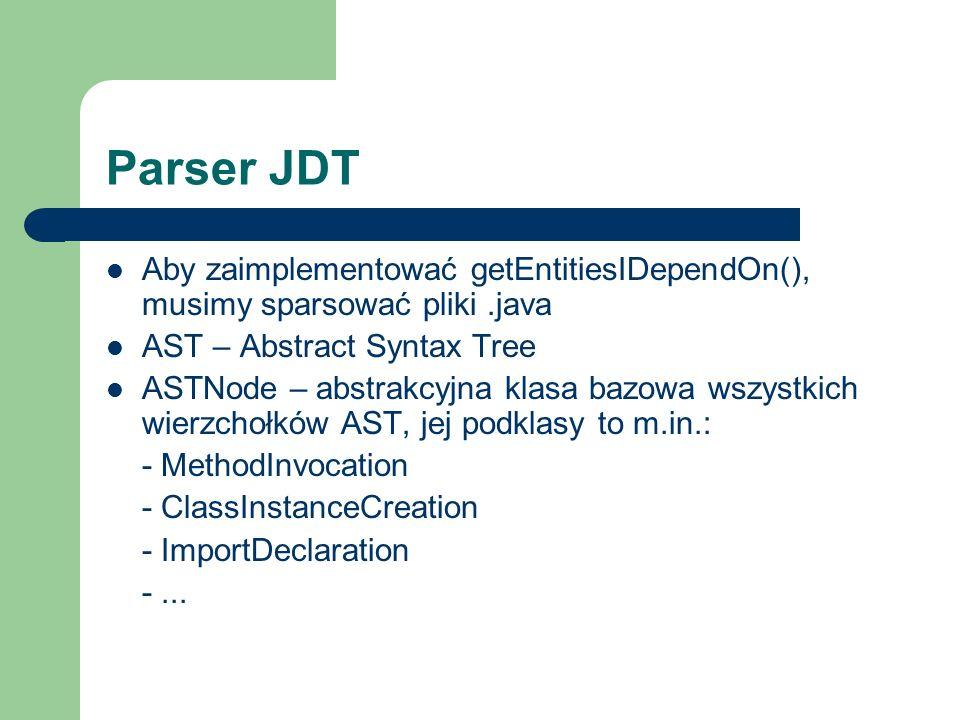 Parser JDT Aby zaimplementować getEntitiesIDependOn(), musimy sparsować pliki.java AST – Abstract Syntax Tree ASTNode – abstrakcyjna klasa bazowa wszystkich wierzchołków AST, jej podklasy to m.in.: - MethodInvocation - ClassInstanceCreation - ImportDeclaration -...