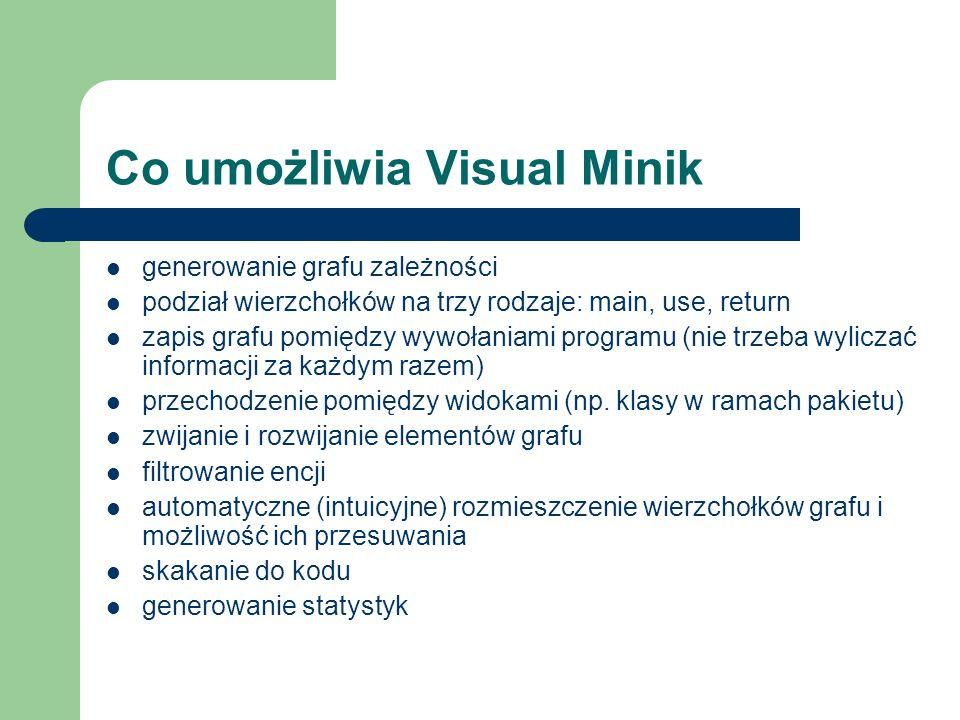 Co umożliwia Visual Minik generowanie grafu zależności podział wierzchołków na trzy rodzaje: main, use, return zapis grafu pomiędzy wywołaniami programu (nie trzeba wyliczać informacji za każdym razem) przechodzenie pomiędzy widokami (np.