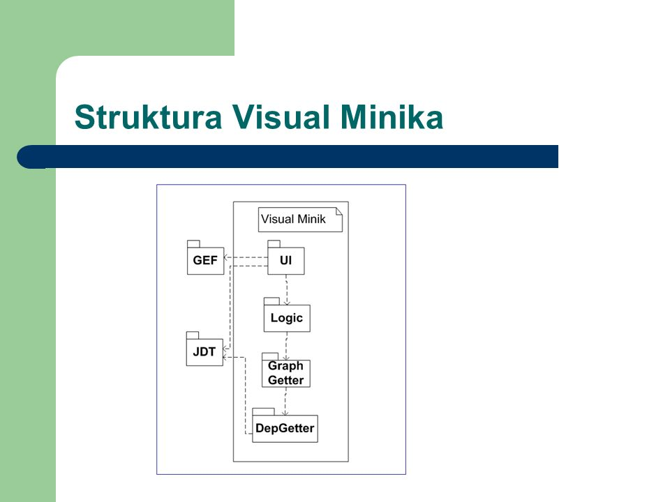 Struktura Visual Minika