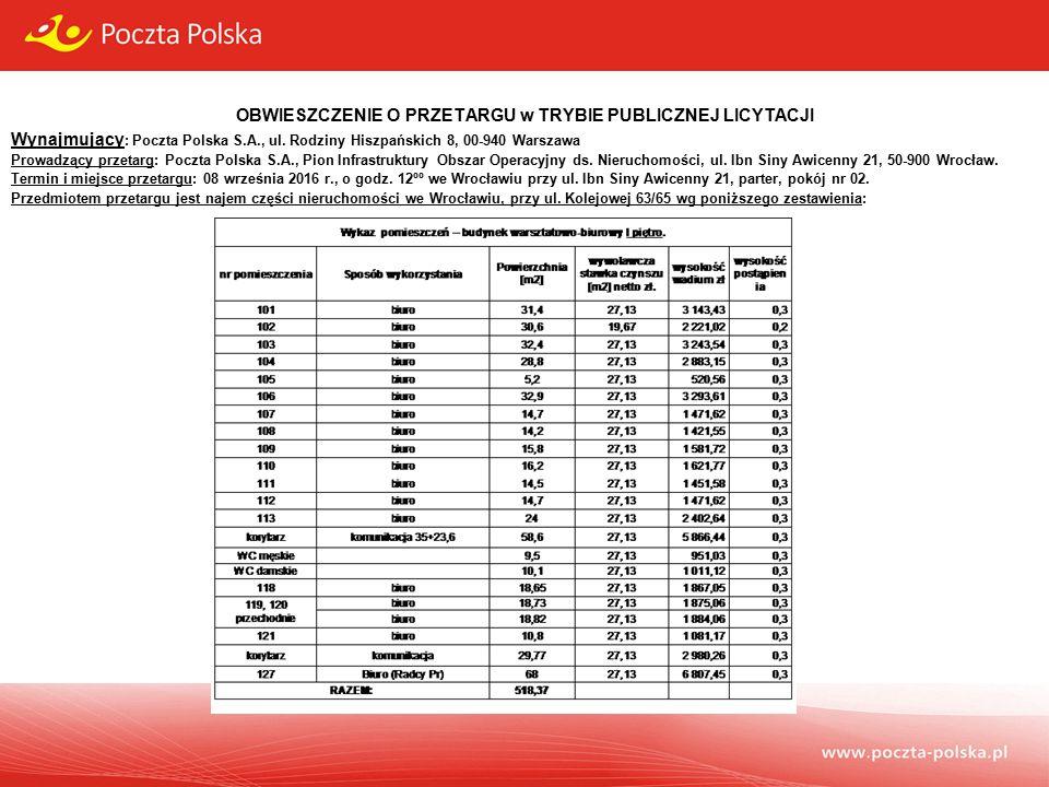 OBWIESZCZENIE O PRZETARGU w TRYBIE PUBLICZNEJ LICYTACJI Wynajmujący : Poczta Polska S.A., ul.