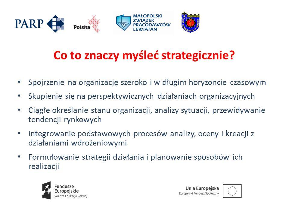 Co to znaczy myśleć strategicznie.